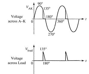 How A Generator Produces Electricity in addition Step Up Step Down And Isolation Transformers further What Is Electrical Mechanical Energy further Low Cost 20w40w Fluorescent L  Inverter together with 6393165. on alternating current diagram